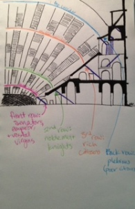 Diagram of the Colosseum by Annie Kientz.
